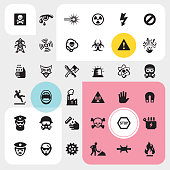 Warning signs and Caution icons