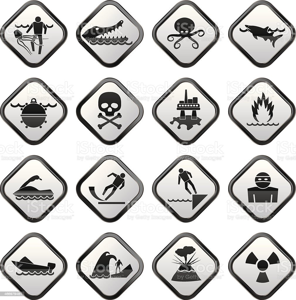 Warning signs for dangers in sea ocean beach and rivers stock warning signs for dangers in sea ocean beach and rivers royalty free warning biocorpaavc Choice Image