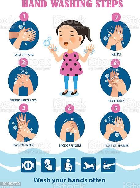Wash your hands vector id504602730?b=1&k=6&m=504602730&s=612x612&h=inrlfs7pj8sqf53n prhcbvvyaqvszptyx v8zlfqme=