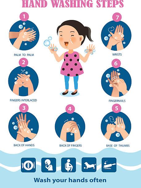 bildbanksillustrationer, clip art samt tecknat material och ikoner med wash your hands - washing hands