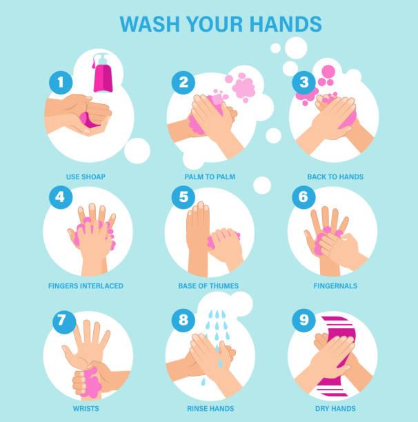bildbanksillustrationer, clip art samt tecknat material och ikoner med tvätta händerna ordentligt infographic uppsättning tecknad stil vektor illustration. - washing hands