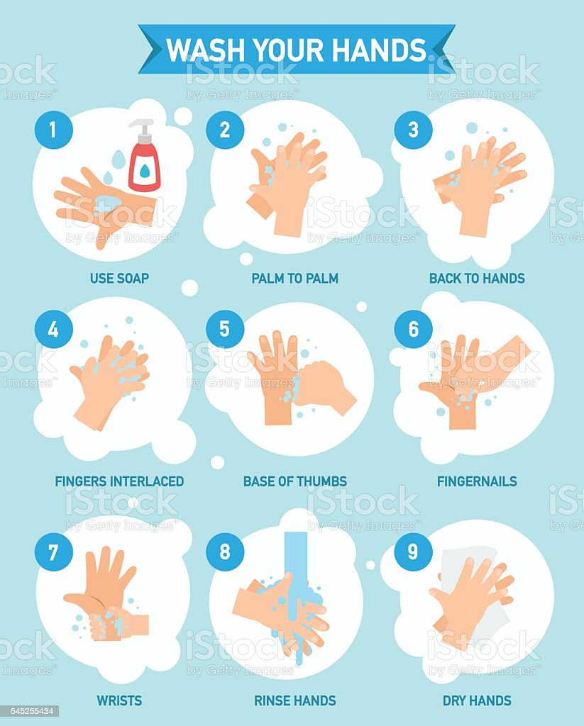 Washing hands properly infographic,vector