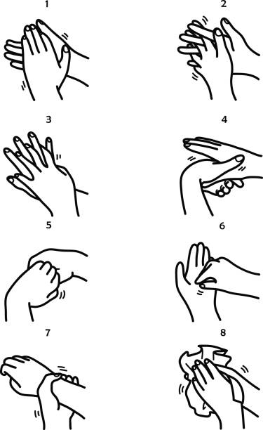 Washing Hands Steps Clipart