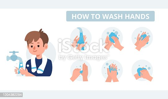 Kid Character Washing Hands with Soap under running Water. Infographic Steps How Washing Hands Properly. Prevention against Virus and Infection. Hygiene Concept.  Flat Cartoon Vector Illustration.