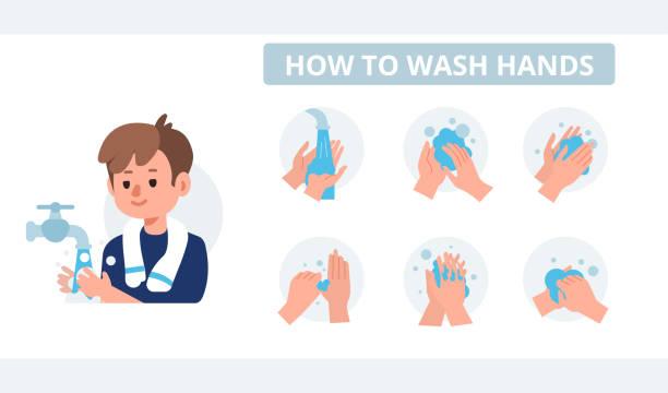 bildbanksillustrationer, clip art samt tecknat material och ikoner med tvätta händerna - washing hands