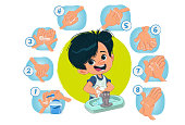 Illustration of a boy in cartoon style washing his hands, around him we have a step by step teaching how to sanitize his hands.