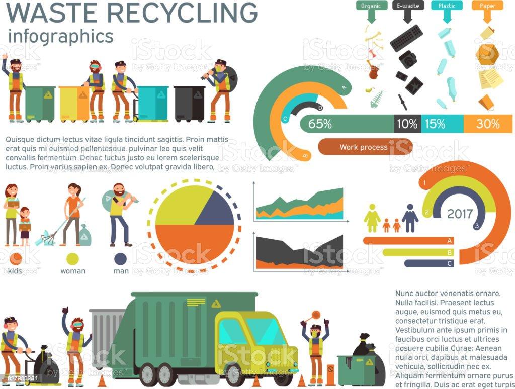Gestión y recolección de basura para el reciclaje de infografía vector de residuos - ilustración de arte vectorial