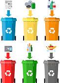 Waste management concept.