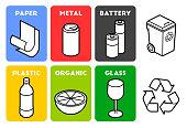 istock waste management 1135978760