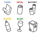 istock waste management 1137820850