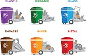 Waste segregation and garbage recycling sorts and categories.
