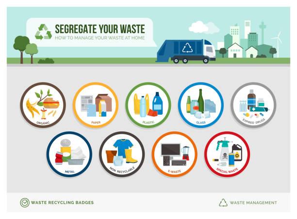 stockillustraties, clipart, cartoons en iconen met afvalscheiding en recycling badges - glas materiaal