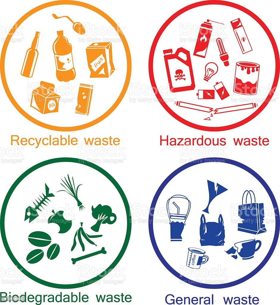 waste types icon set vector art illustration