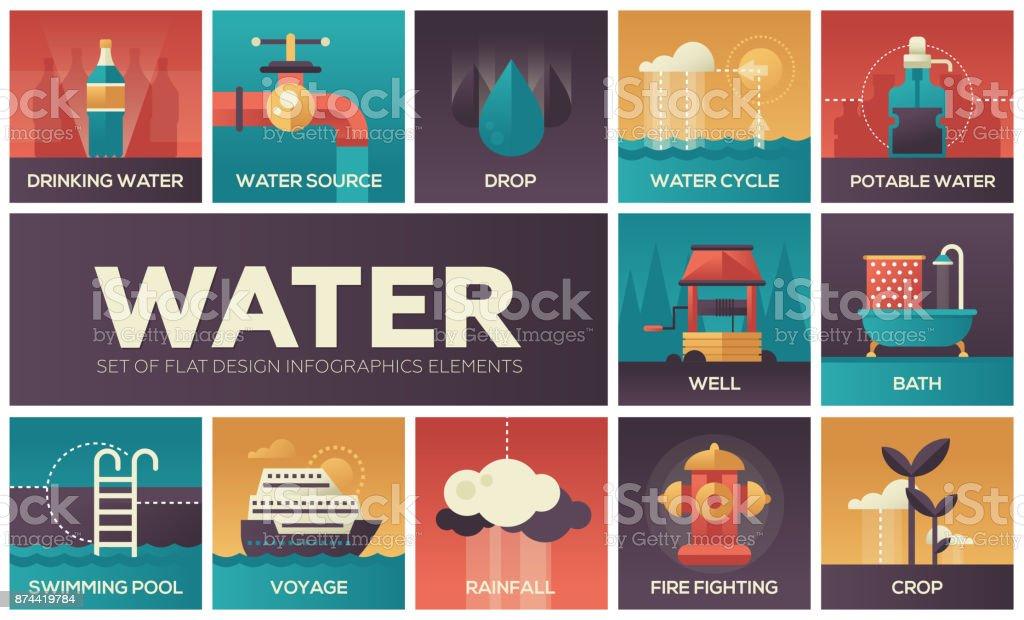 Concept eau - ensemble d'éléments d'infographie design plat - Illustration vectorielle