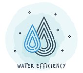 Line Style Vector Illustration for Water Efficiency.
