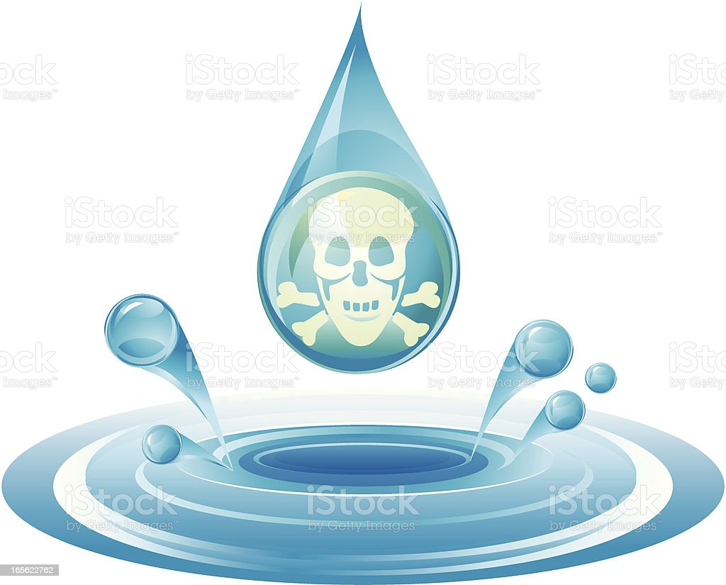 water drop with skull and crossbones symbol royalty-free stock vector art