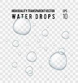Realistic transparent water drop.