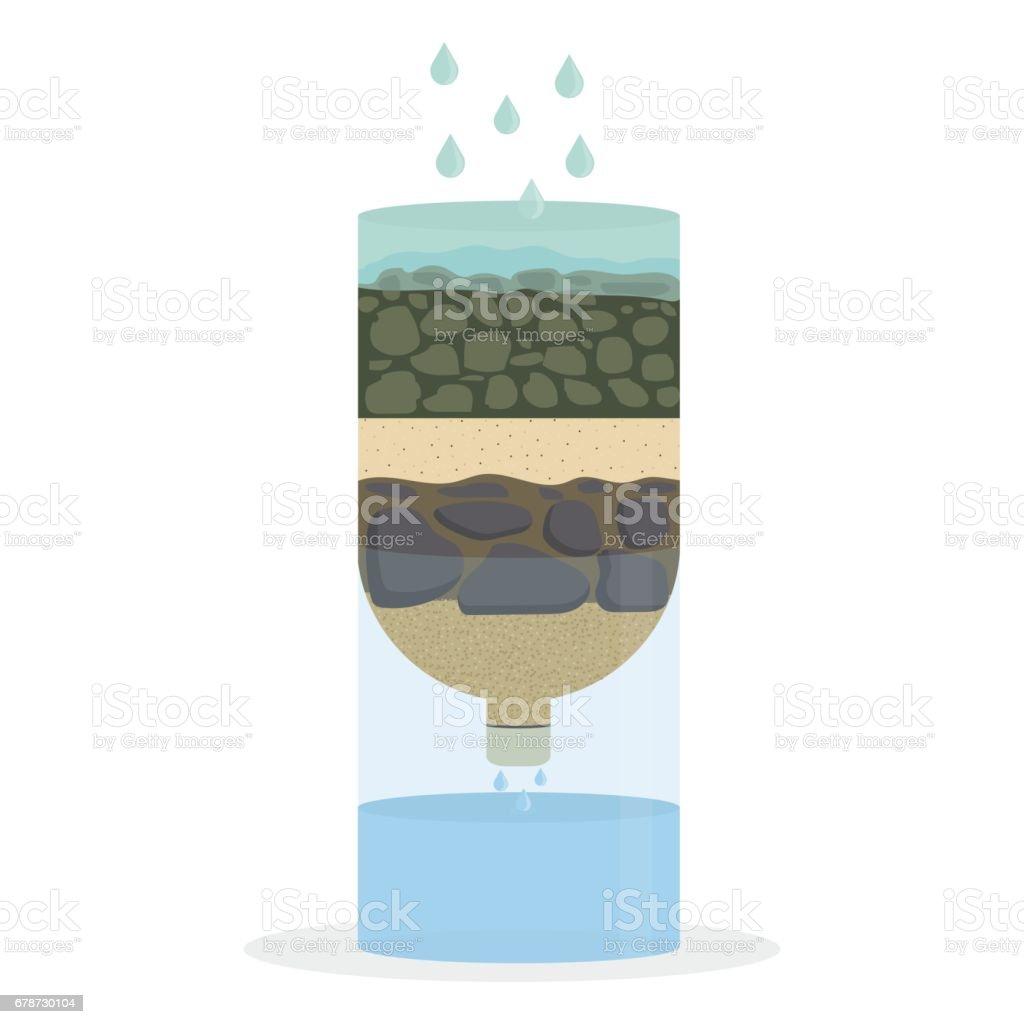 Cartouche filtre à eau cartouche filtre à eau – cliparts vectoriels et plus d'images de art libre de droits
