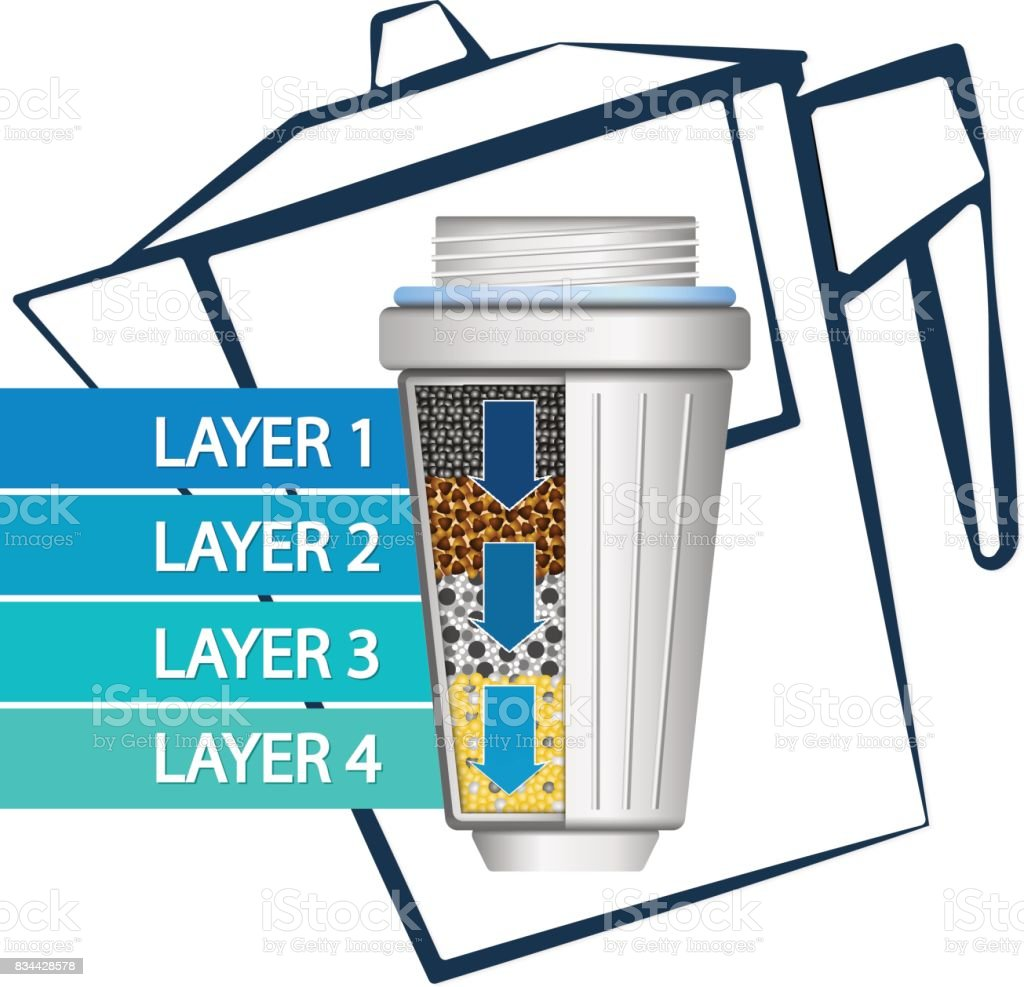 Water filter container vector vector art illustration