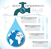 Water Infographics in Flat Style.