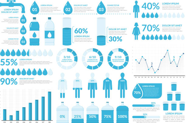 su infographics - tap water stock illustrations