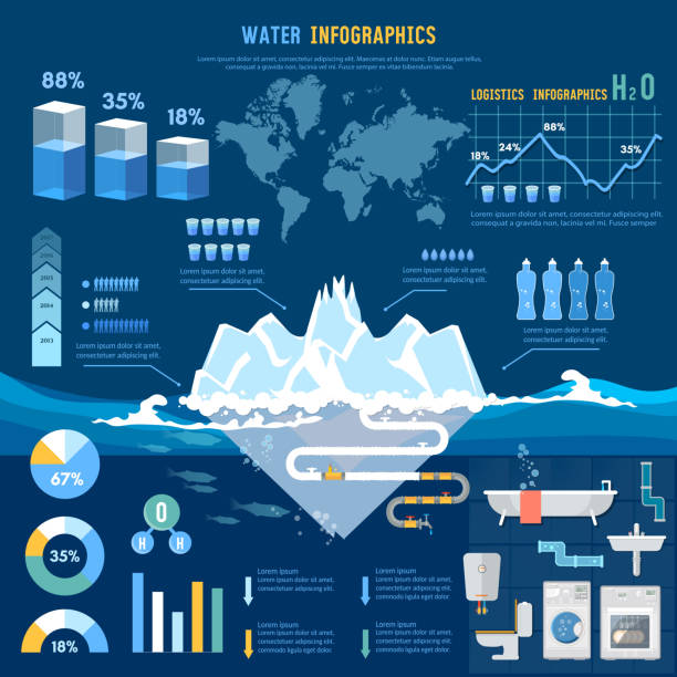 Water infographics world water consumption information graphics, total water resources reserves and water consumption presentation template vector art illustration
