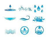 water  Logo Template vector illustration design