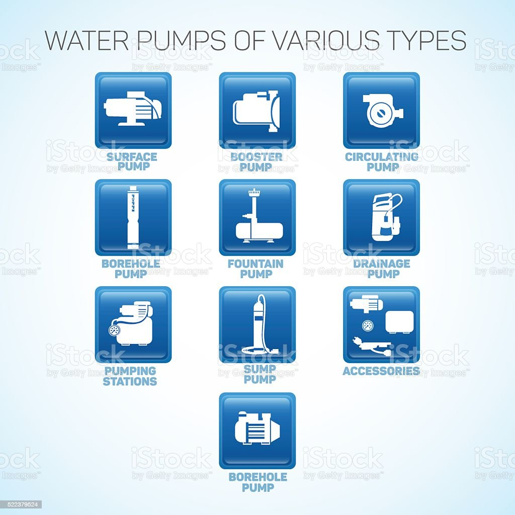 Water Pumps Of Various Types Stock Illustration - Download