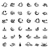 Water wave icon set
