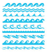 Vector illustration of the water waves design