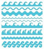 Water waves.