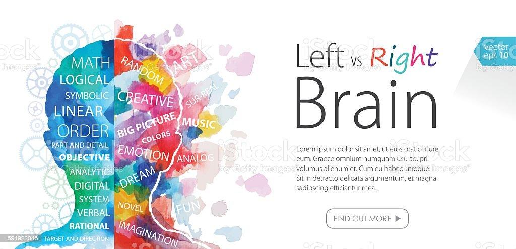 Watercolor Banner Left Vs Right Brain vector art illustration