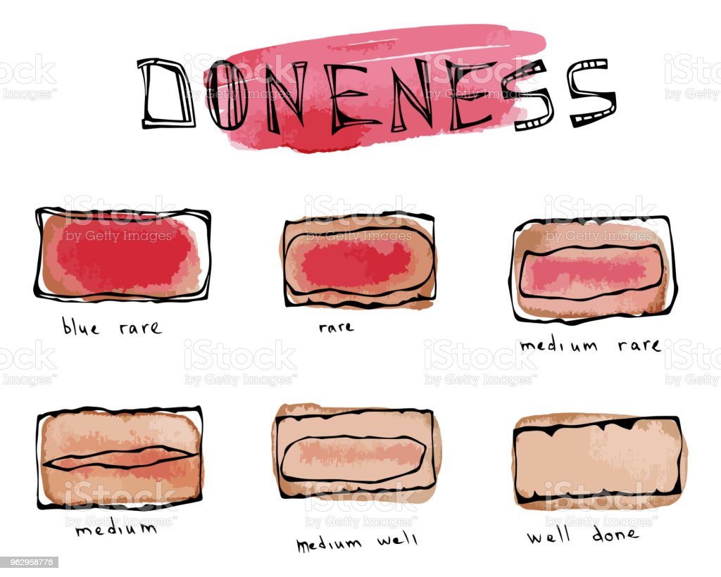 Watercolour Slices of Beef Steak, Meat Doneness Chart Differently Cooked Pieces of Beef, BBQ Party, Steak House Restaurant Menu. Hand Drawn Vector Illustration. Savoyar Doodle Style vector art illustration
