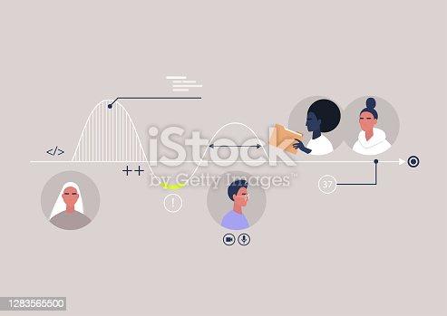 A wave diagram of business cycles, teamwork organizational scheme, data analytics