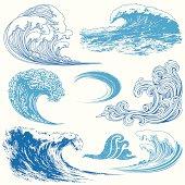 Wave Elements