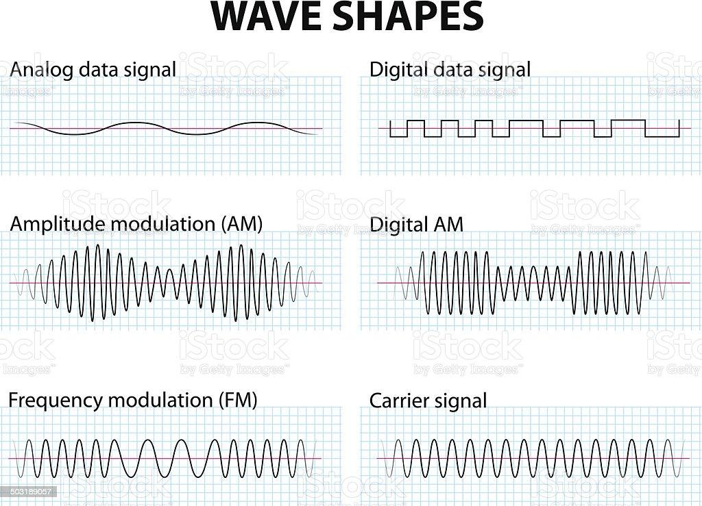 Wave Shapes vector art illustration