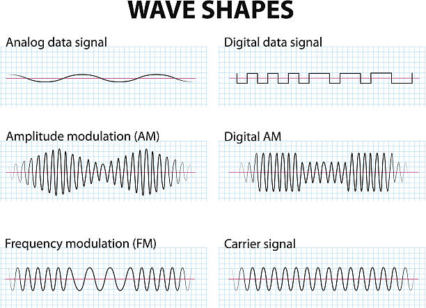 wave shapes - sine wave stock illustrations