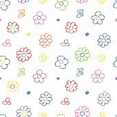 Wax crayon dotted seamless pattern. Vector illustration.