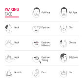 waxing face. Area hair removal icons, marked epilation zones for your design