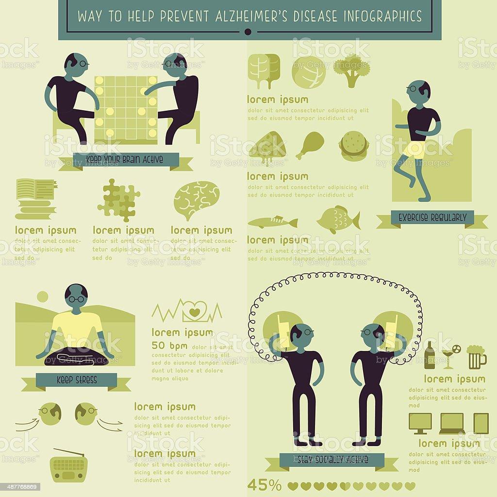 Façon de prévenir la maladie d'alzheimer info graphisme illustration - Illustration vectorielle
