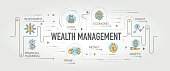 Wealth Management banner and icons