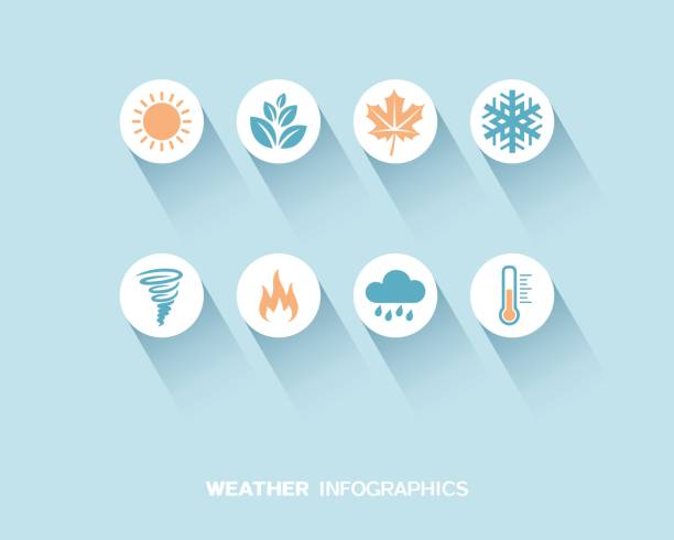 hava ve mevsim infographic düz simgeler kümesi ile - four seasons stock illustrations