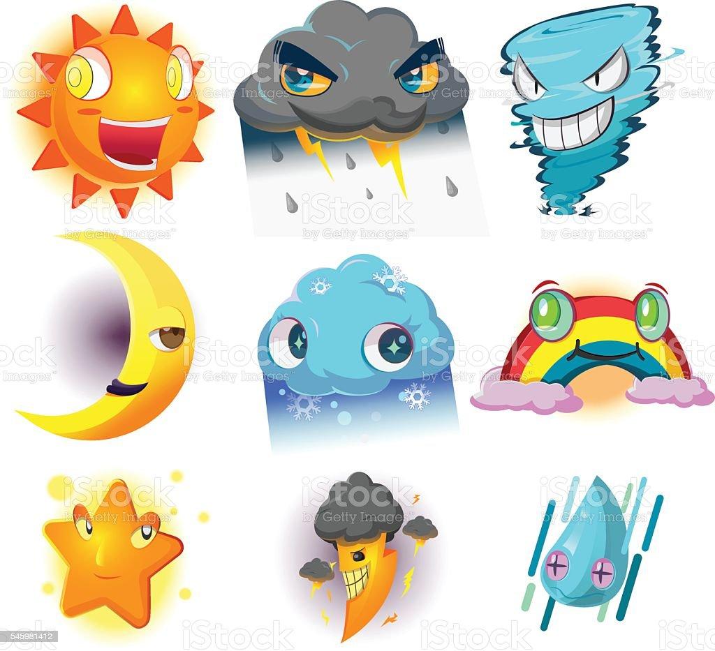 Meteorological Character