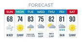 istock Weather Forecast Layout Design 1166244112