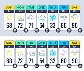 istock Weather Forecast Layout 1219561419