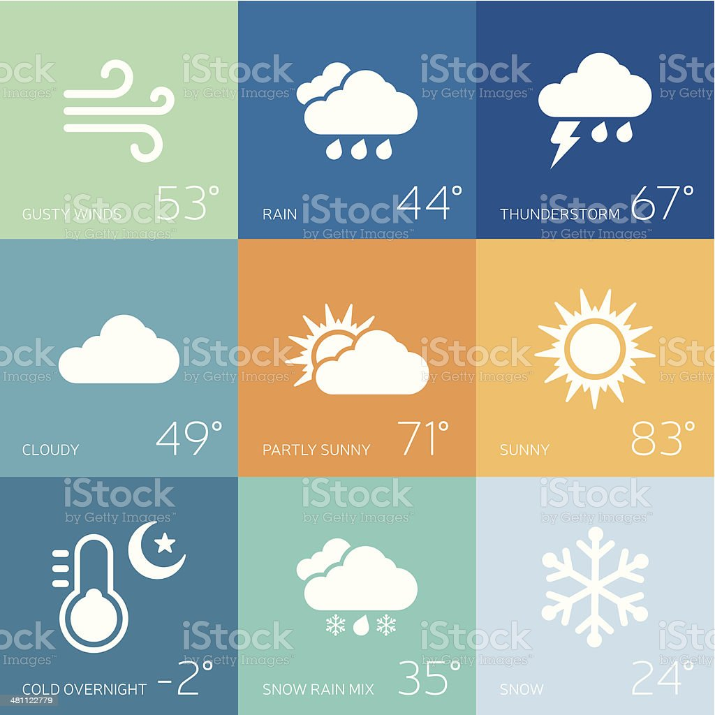 Weather Forecast vector art illustration