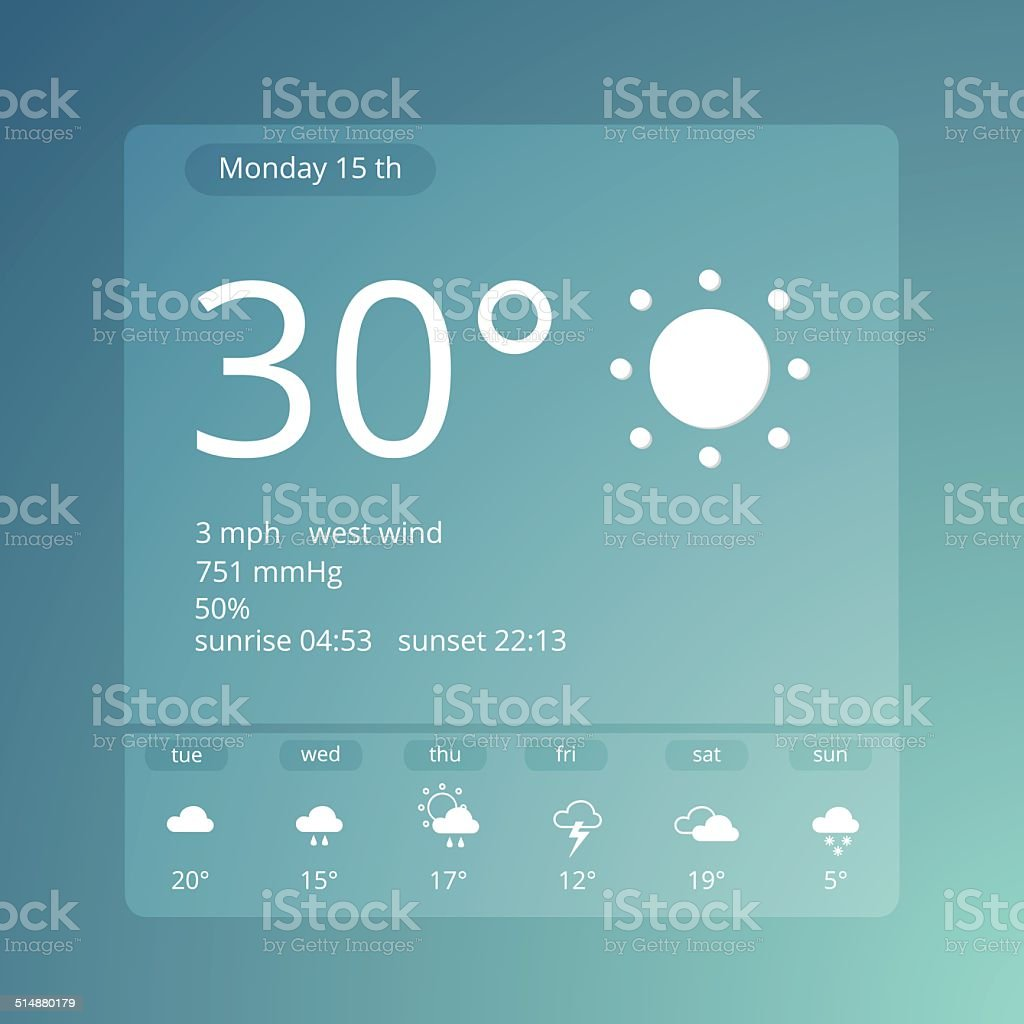 Weather forecast widgets template. Vector illustration. vector art illustration