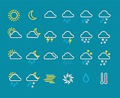 Weather icons blue pattern