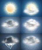 Weather icons collection (day)
