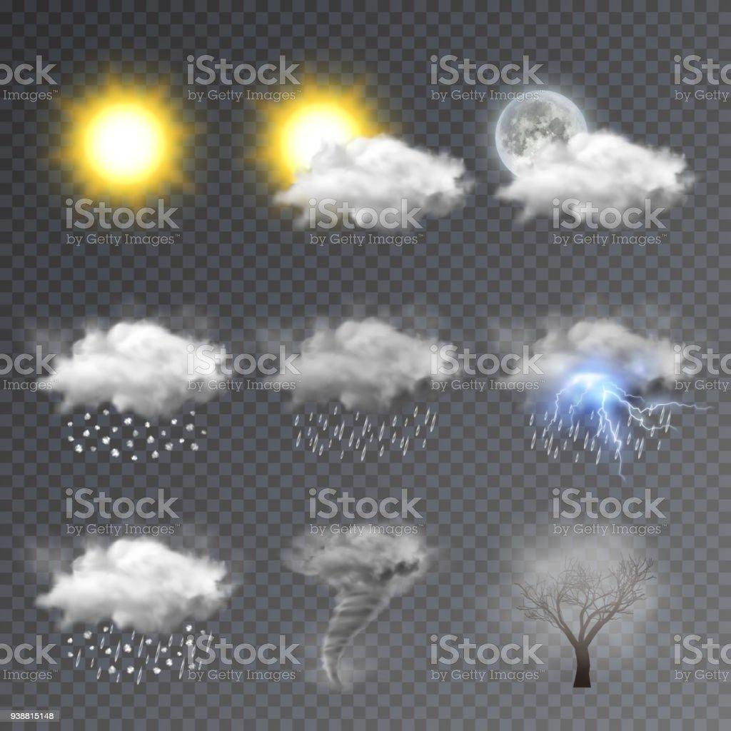 Weather icons set, modern forecast widget